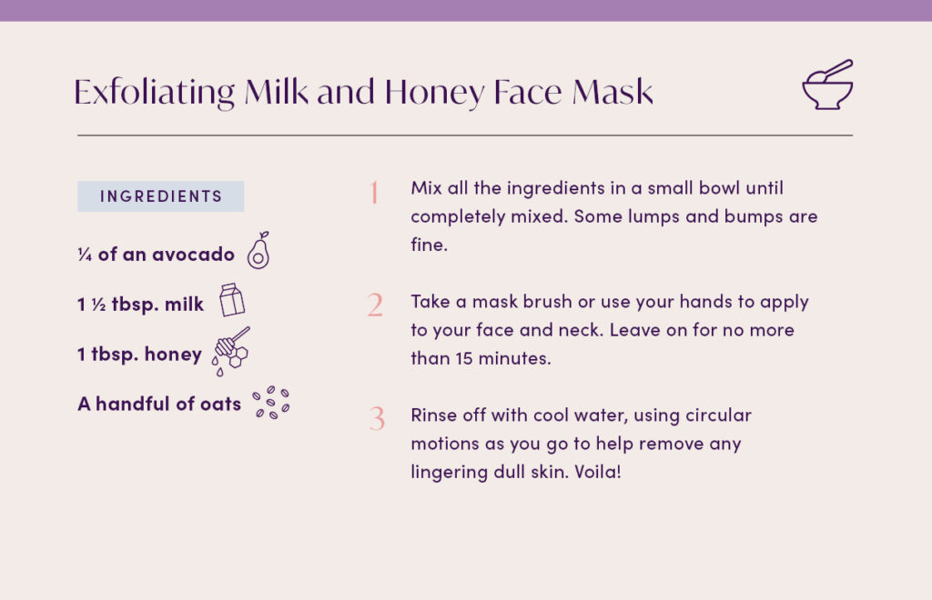 Recipe card with ingredients and instructions for the Exfoliating Milk and Honey Face Mask
