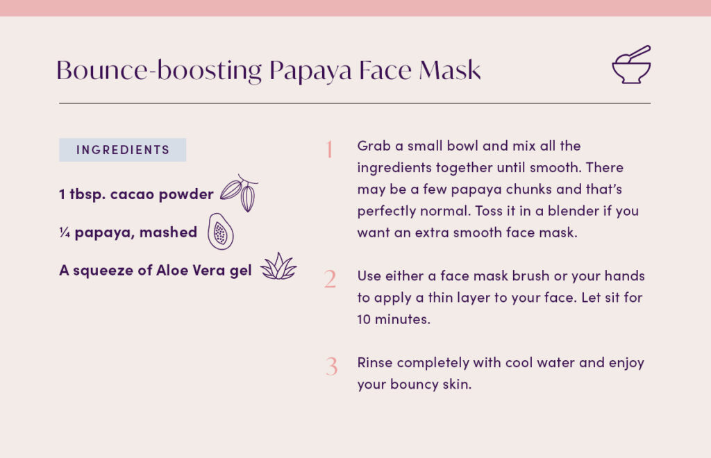 Recipe card with ingredients and instructions for the Bounce-boosting Papaya Face Mask