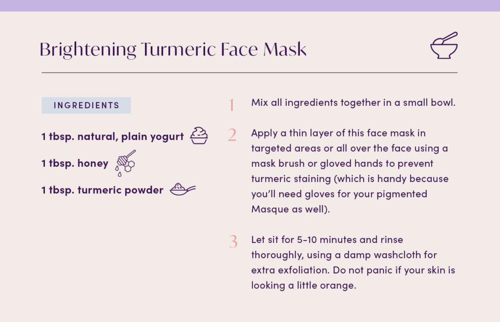 Recipe card with ingredients and instructions for the Brightening Turmeric Face Mask
