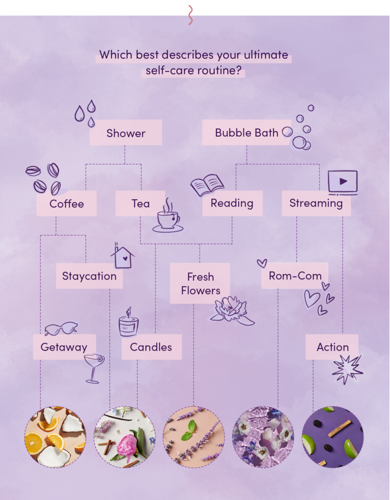 AURA's quick aroma quiz to help you pick the perfect fragrance for your next personalized hair care Ritual.