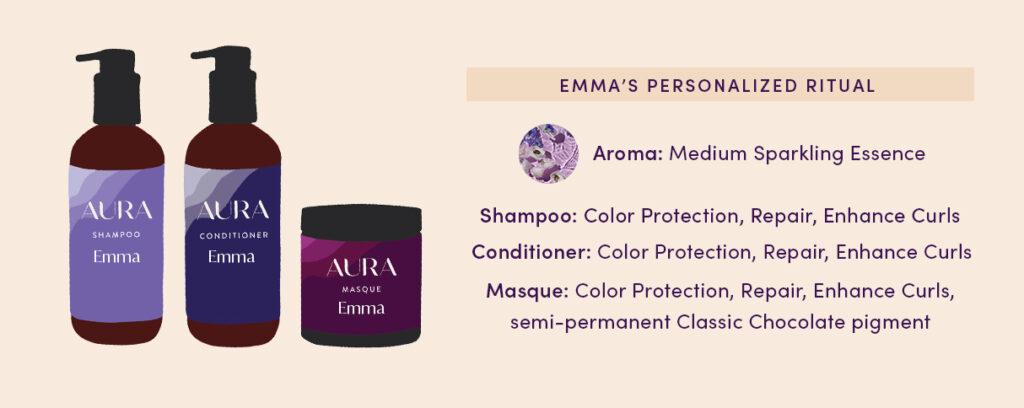 Emma's Personalized Ritual:  Aroma: Medium Sparkling Essence Shampoo: Color Protection, Repair, Enhance Curls Conditioner: Color Protection, Repair, Enhance Curls Masque: Color Protection, Repair, Enhance Curls, semi-permanent Classic Chocolate pigment
