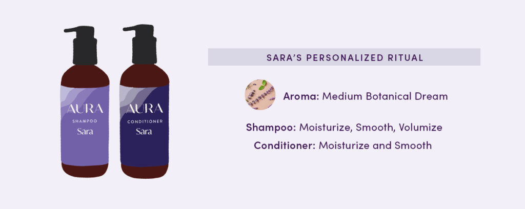 Sara's Personalized Ritual:  Aroma: Medium Botanical Dream  Shampoo: Moisturize, Smooth, Volumize Conditioner: Moisturize and Smooth